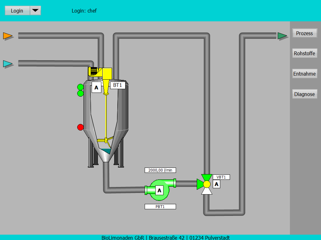 HMI Bildschirm Prozess