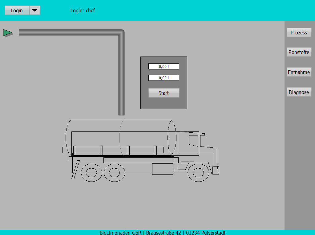 HMI Bildschirm Entnahme